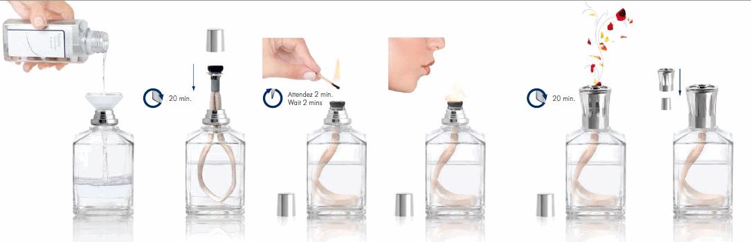 Come funziona una Lampe Berger